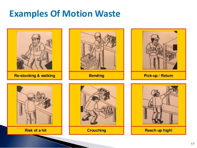 17 Re-stocking & walking Bending Pick-up / Return Risk of a hit Crouching Reach up high! Examples Of Motion Waste