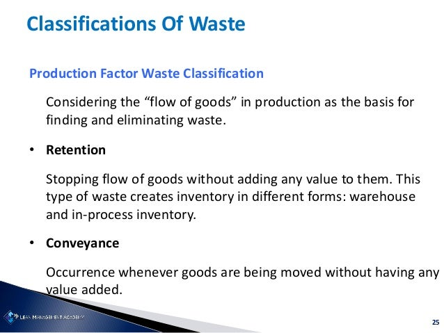 """25 Classifications Of Waste Production Factor Waste Classification Considering the """"flow of goods"""" in production as the ba..."""