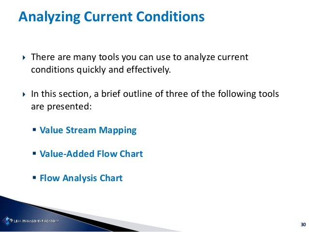 30 Analyzing Current Conditions  There are many tools you can use to analyze current conditions quickly and effectively. ...