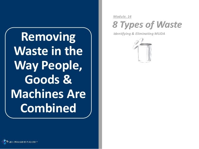 Removing Waste in the Way People, Goods & Machines Are Combined Identifying & Eliminating MUDA Module. 14