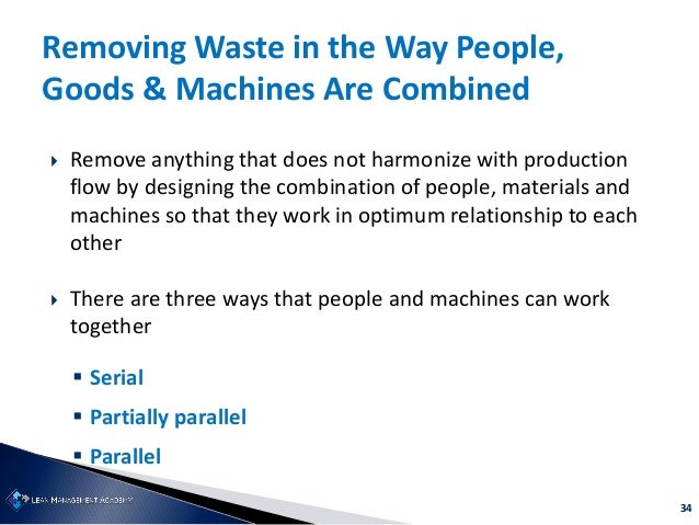 34 Removing Waste in the Way People, Goods & Machines Are Combined  Remove anything that does not harmonize with producti...
