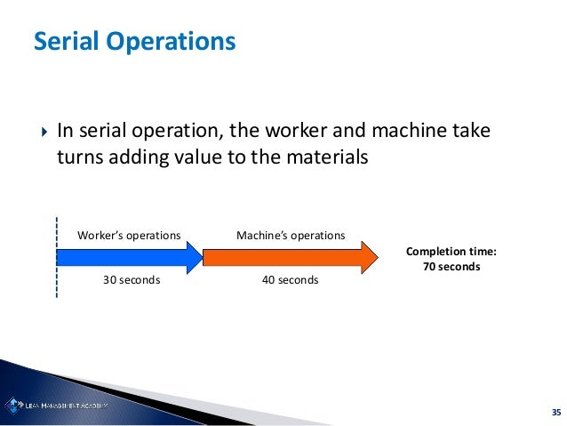 35 Serial Operations  In serial operation, the worker and machine take turns adding value to the materials Worker's opera...