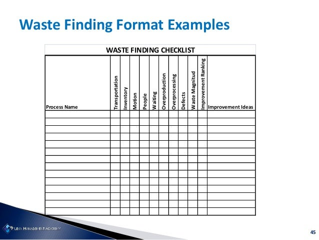 45 Waste Finding Format Examples Process Name Transportation Inventory Motion People Waiting Overproduction Overprocessing...