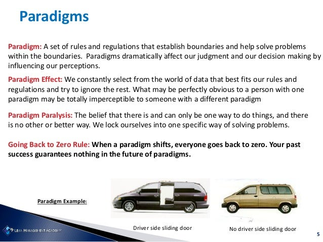 5 Paradigm: A set of rules and regulations that establish boundaries and help solve problems within the boundaries. Paradi...