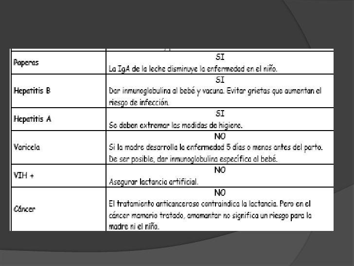 Manejo: corregir técnica de amamantamiento</li></li></ul><li>SITUACIONES ESPECIALES DE LA MADRE<br />Pezones planos e inve...