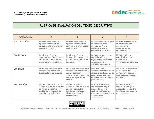 REA Trabajo por proyectos. Lengua Castellana y Literatura. Secundaria RÚBRICA DE EVALUACIÓN DEL TEXTO DESCRIPTIVO CATEGORÍ...