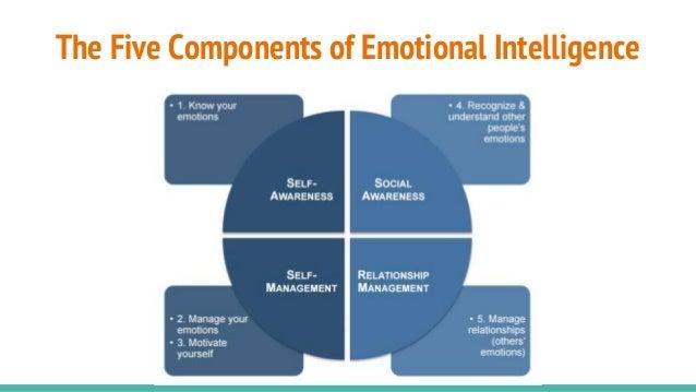 emotional intelligence vs cognitive intelligence Emotional intelligence dba management course may 26, 2001 becky haskett recent press harvard business review building the emotional intelligence of groups (march.