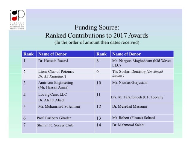 Funding Source: Ranked Contributions to 2017 Awards (In the order of amount then dates received) Rank Name of Donor Rank N...
