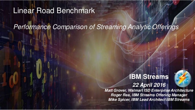 © 2016 IBM Corporation1 IBM Streams 22 April 2016 Matt Grover, Walmart ISD Enterprise Architecture Roger Rea, IBM Streams ...