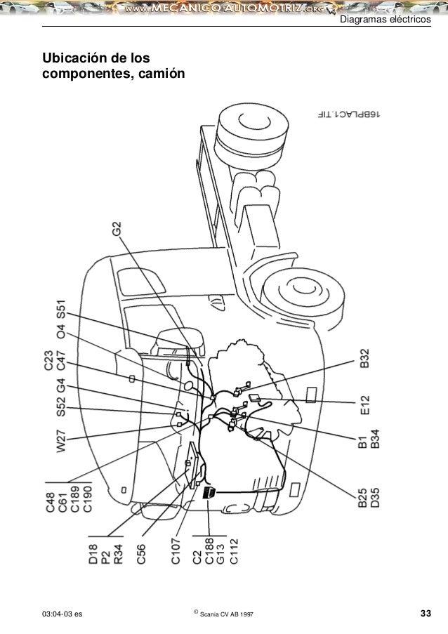 Manual scania-edc-inyectores-bomba (1)