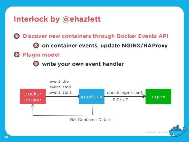 DockerCon EU 2015: DNS Service Discovery for Docker Swarm