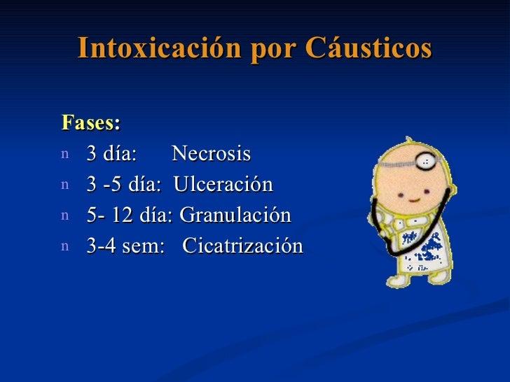 Intoxicación por Cáusticos <ul><ul><li>Fases : </li></ul></ul><ul><ul><li>3 día:  Necrosis  </li></ul></ul><ul><ul><li>3 -...