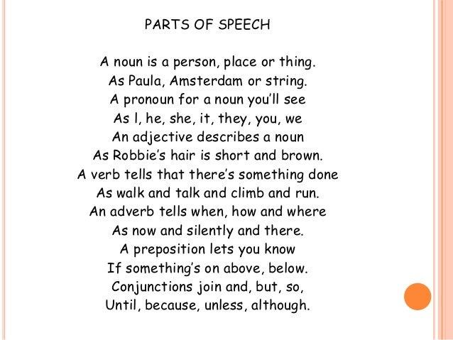 Terminology_Parts of Speech