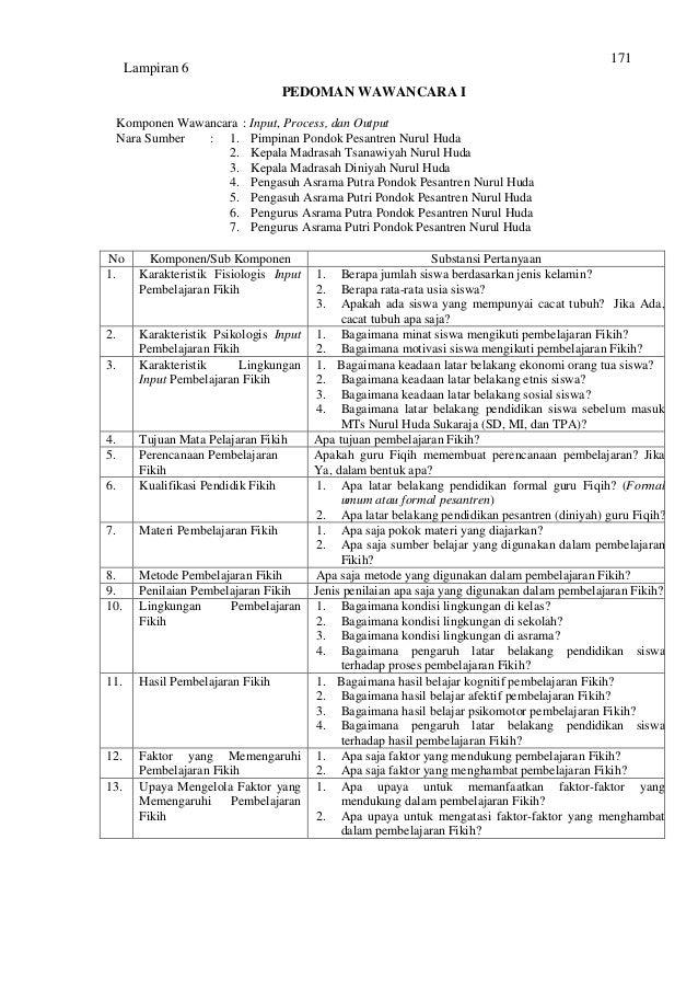 171 PEDOMAN WAWANCARA I Komponen Wawancara : Input, Process, dan Output Nara Sumber : 1. Pimpinan Pondok Pesantren Nurul H...