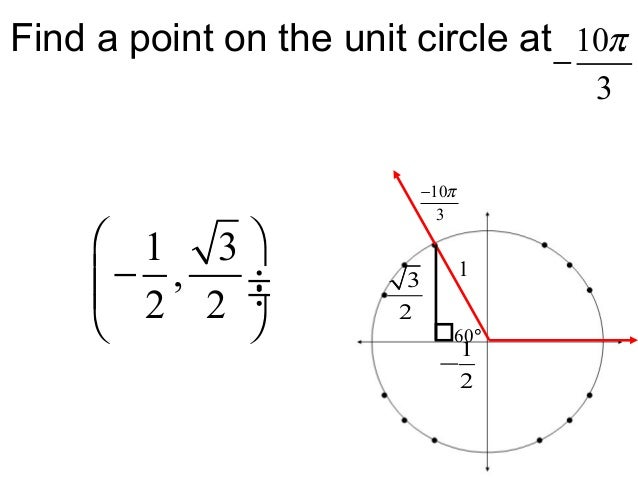 8 points on the unit circle the wrapping function w(t)