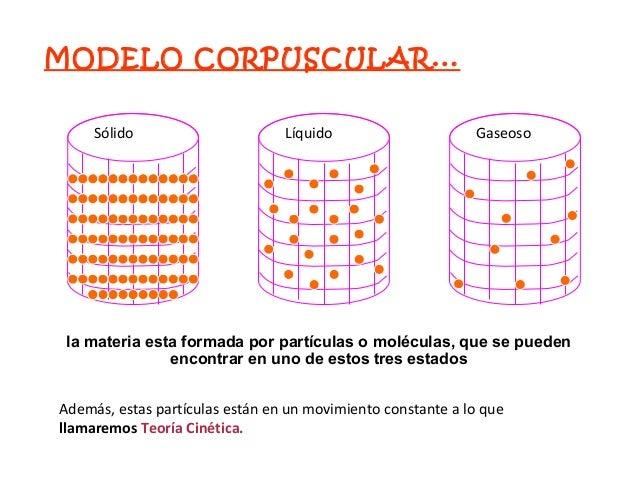 8 propiedad de los gases for Modelo solido con guijarros