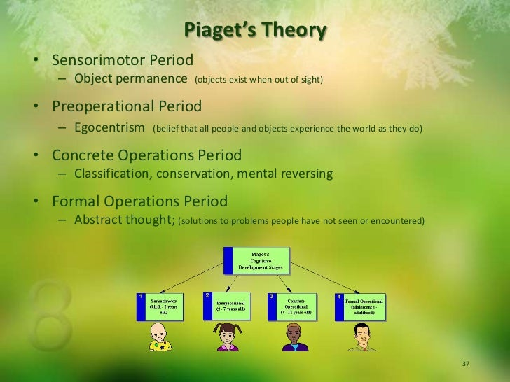psych intelligence Introductory psychology topic: intelligence practice questions one of binet's great ideas was that of mental age, which was defined as: the average age at which normal individuals achieve a particular score on an intelligence test.