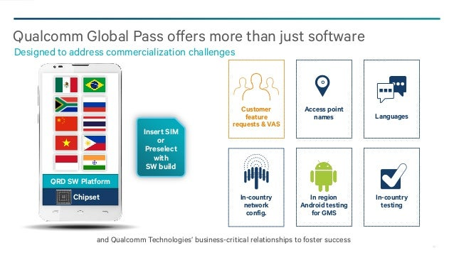 Qualcomm Reference Design: Gateway to Global Opportunities