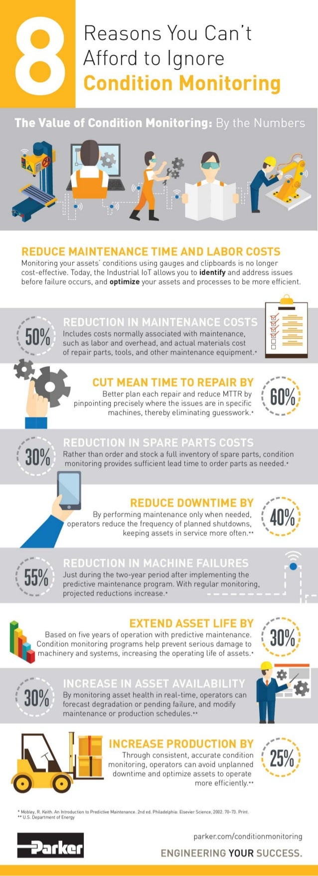 Reasons You Can 't Afford to Ignore Condition Monitoring REDUCE MAINTENANCE TIME AND LABOR COSTS Monitoring your assets' c...