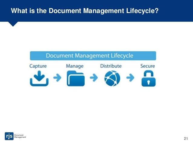 Undertaking the need of electronic document