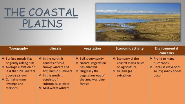 Coastal Plains Natural Resources