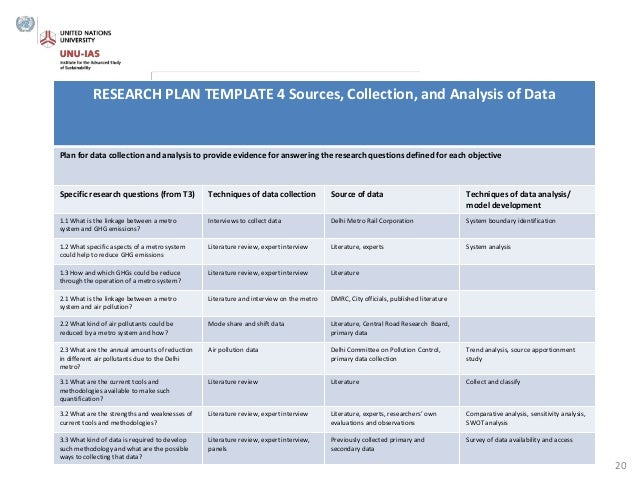 research planning data collection and analysis The course builds on introduction to methodology, and provides a broad overview of (i) approaches to qualitative research, (ii) qualitative data collection methods, (iii) analysis of qualitative data, (iv) ethics throughout the research process, and (v) writing the thesis proposal the main aim of the module is to prepare the.