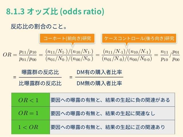 ⇢11(= 1.00) ⇢22(= 1.00) ⇢33(= 1.00) ⇢21 ⇢31 ⇢32