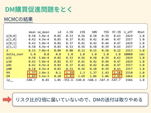 mean  se_mean          sd      2.5%        ...