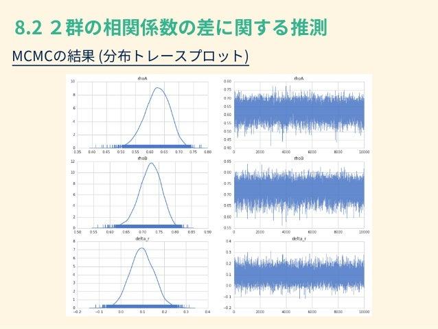 Ny Y i=1 p(x2i, yi µx2 , µy, 2 x2 , 2 y, 2 x2y) Ny Y i=1 p(x2i, yi µx, µy, 2 x, 2 y, 2 xy) Nx1Y j=1 p(x1j µx, 2 x)