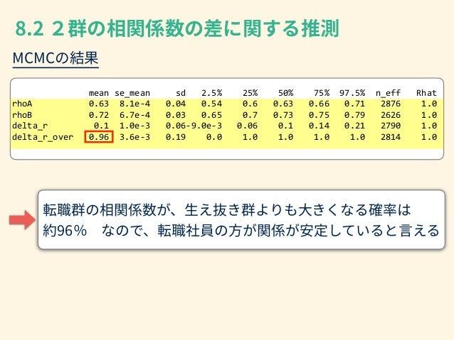 x2 y for(i  in  1:Ny){           y[i]  ~  multi_normal(mu,  Sigma);   }   for(i  in  1:Nx){  ...