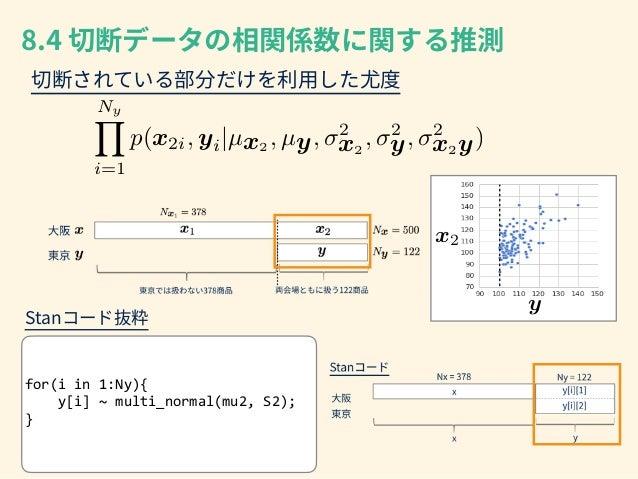 ICC(3, J0 )(t) = g( 2(t) ↵m , 2(t) em ) = 2(t) ↵m 2(t) ↵m + 2(t) em /J0 ICC(2, J0 )(t) = g( 2(t) ↵r , 2(t) r , 2(t) er ) =...