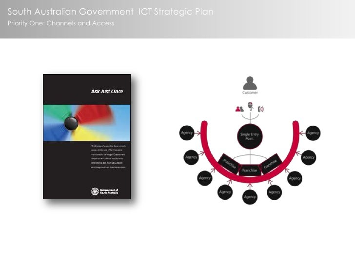 South Australian Government  ICT Strategic Plan<br />Priority One: Channels and Access<br />