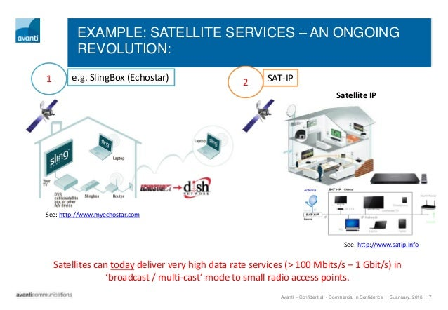 Future Role Of Satellite Technology Towards A Global 5g