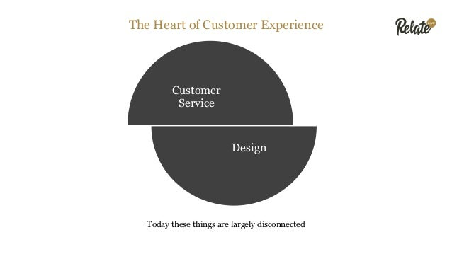 Part One Why designers really need support people