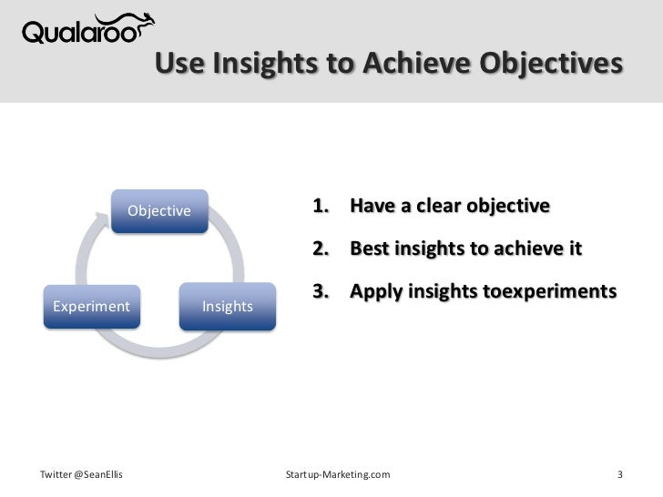 Better Insights for Faster Growth by Sean Ellis Slide 3