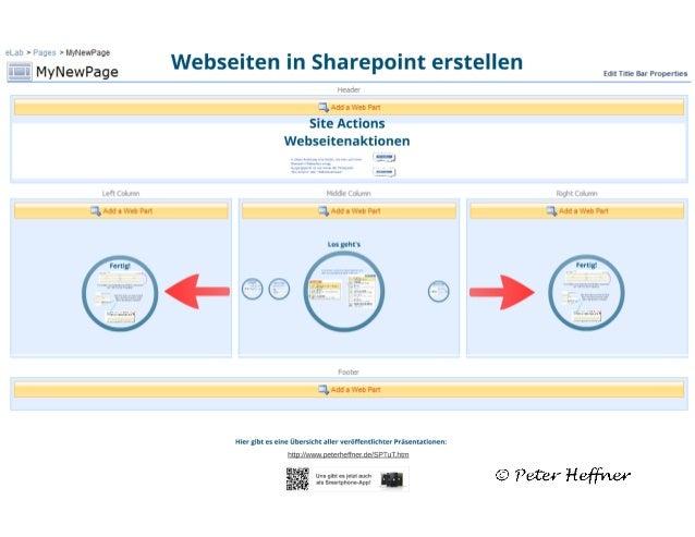 SharePoint Lektion #8: In 3 Schritten eine Webseite erstellen