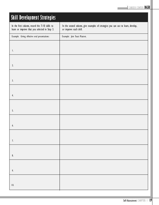Self Assessment Template SelfAssessment Summary  Self