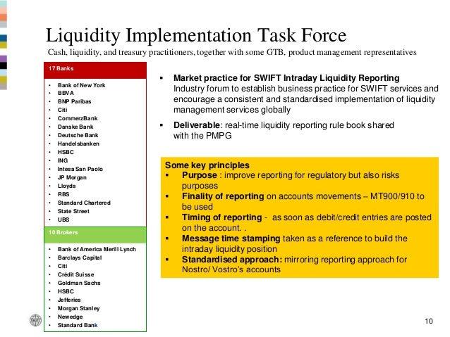 Intraday liquidity management, Geertjan van Bochove, SWIFT