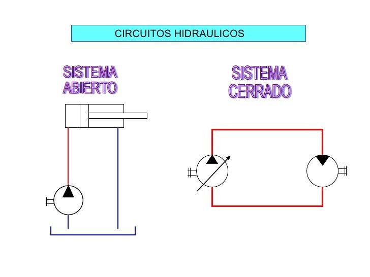 Circuito Abierto Y Cerrado : Sistemas hidrostaticos