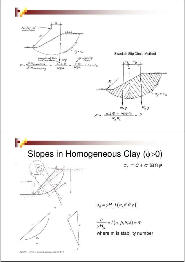 Swedish Slip Circle MethodSlopes in Homogeneous Clay (φ>0)                                  τ f = c + σ tan φ             ...