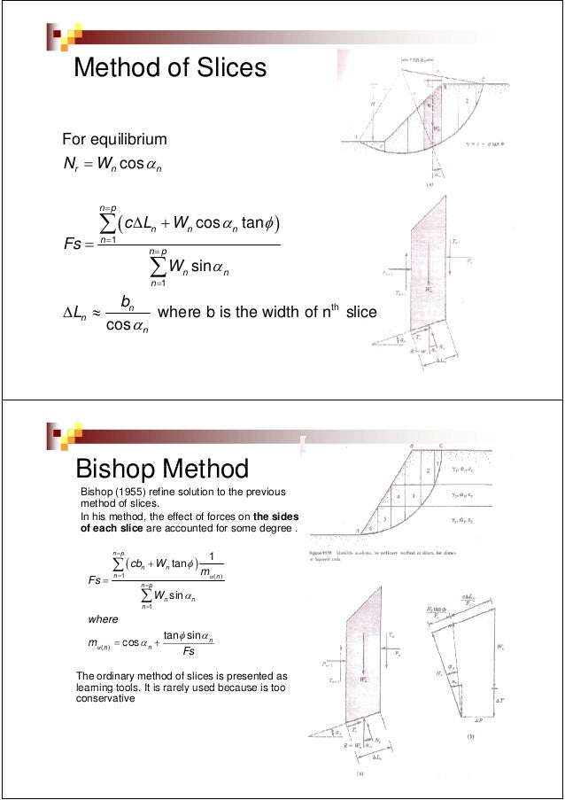 Method of SlicesFor equilibriumNr = Wn cos α n       n=p       ∑ ( c ΔL        n   + Wn cos α n tan φ )Fs =   n =1        ...