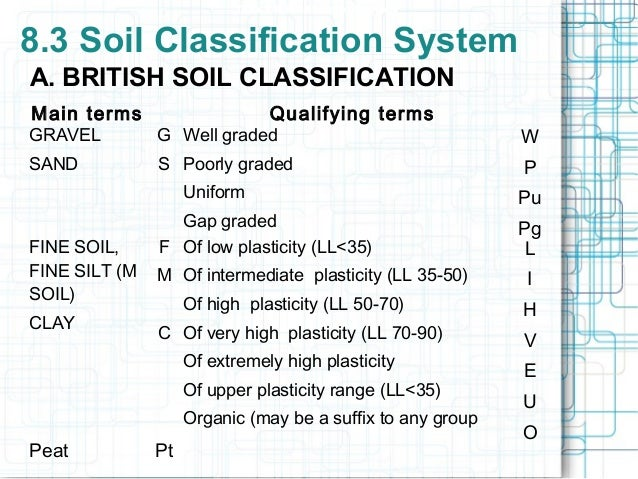 soil classification chart uk soil classification ayucar