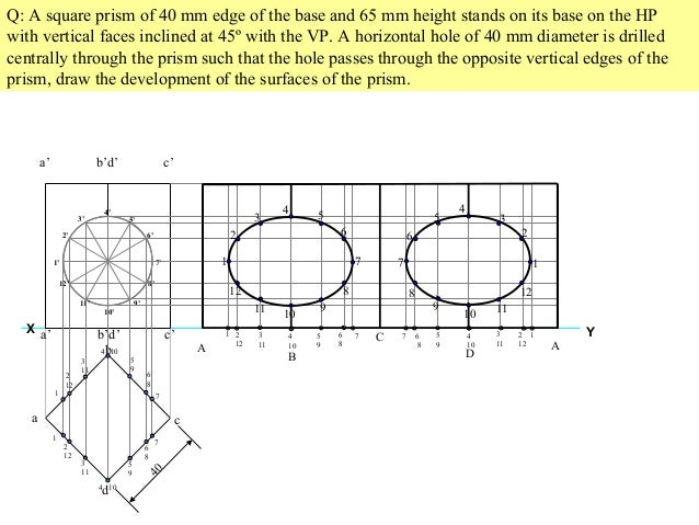 Development of surfaces of solids -ENGINEERING DRAWING ...