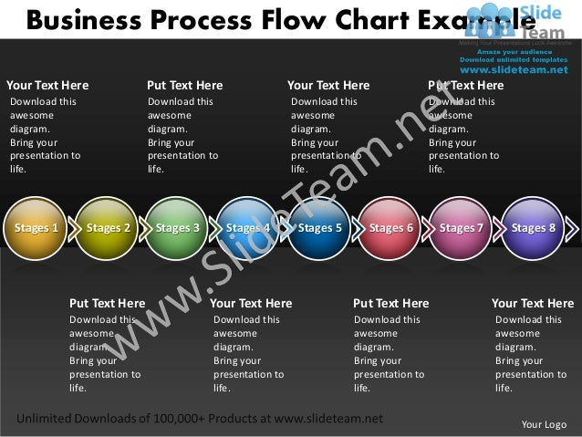 Business Process Flow Chart ExampleYour Text Here                Put Text Here                  Your Text Here            ...