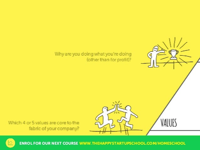 ENROL FOR OUR NEXT COURSE WWW.THEHAPPYSTARTUPSCHOOL.COM/HOMESCHOOL