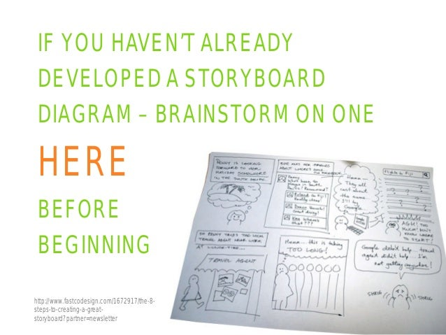 How to Create a Great Product Storyboard in 8 Steps Slide 2