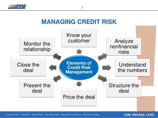 credit risk example