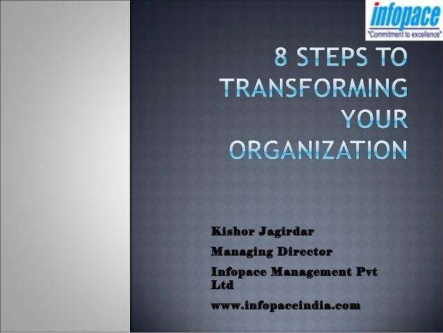 Kishor JagirdarManaging DirectorInfopace Management PvtLtdwww.infopaceindia.com