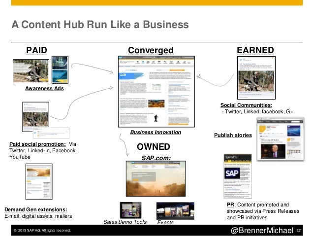 © 2013 SAP AG. All rights reserved. 30@BrennerMichaelBusiness Innovation From SAP: What's Next?Help Our Customers Tell The...