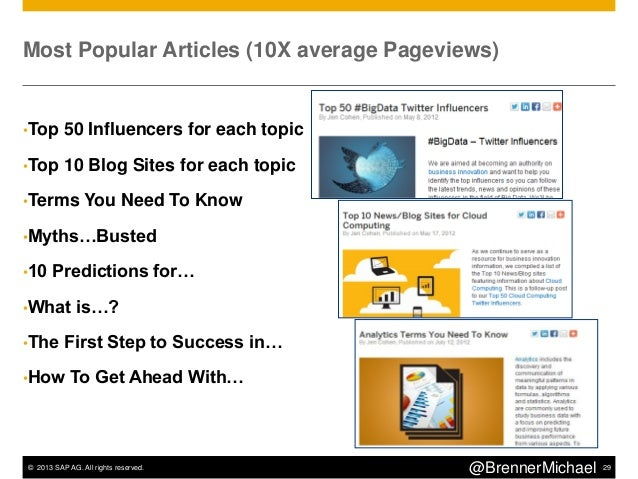 © 2013 SAP AG. All rights reserved. 32@BrennerMichaelActivating SAP Employees: Where to blog?Business Innovation, Forbes, ...